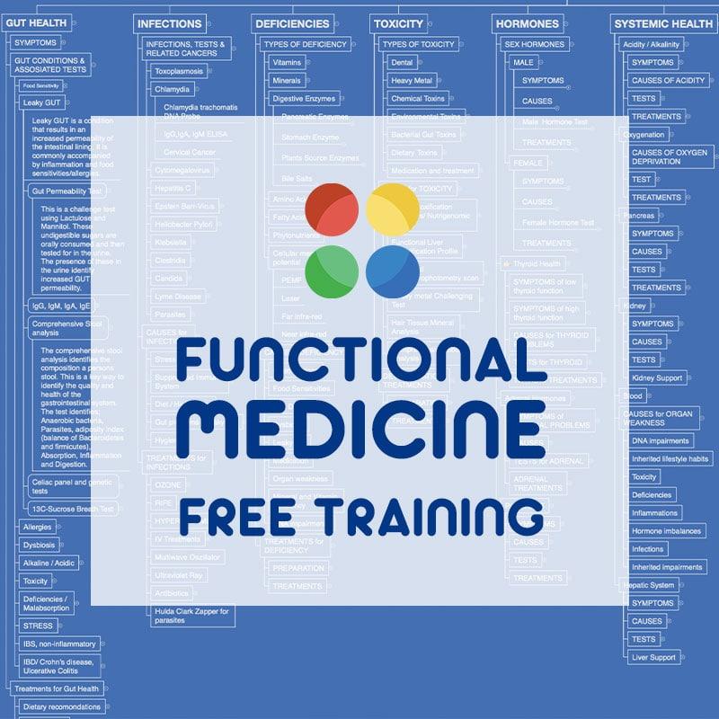 free Functional Medicine Training